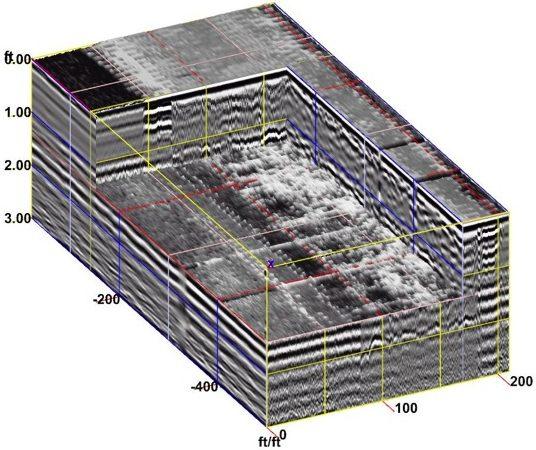 3D Radar Section