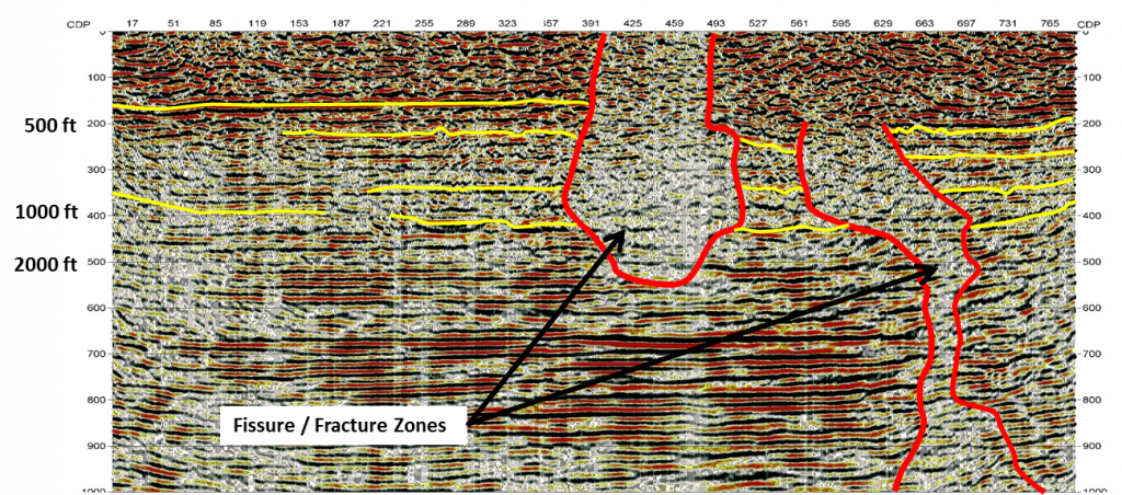 Mapping Karst and Fracture Zones to Depths of move than 2,000 ft to Map Regional Subsidence Problems